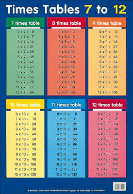 Tables 7 to 12 by