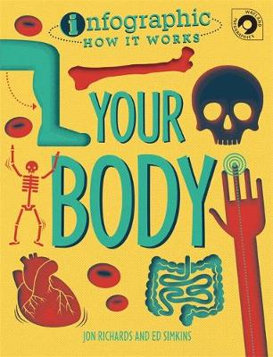 Infographic How It Works: Your Body by