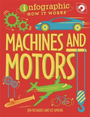 Infographic How It Works: Machines and Motors by