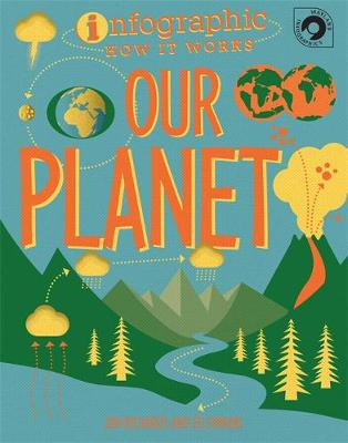 Infographic How It Works: Our Planet by