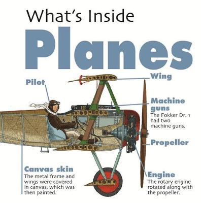 What's Inside?: Planes by David West