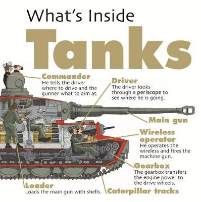 What's Inside?: Tanks by David West