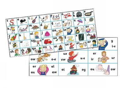 Jolly Phonics Letter Sound Strips in Precursive Letters by Lib Stephen