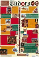 Tudors by Mark Stacey