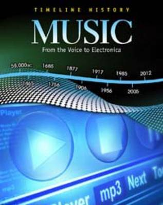 Music From the Voice to Electronica by Charlotte Guillain