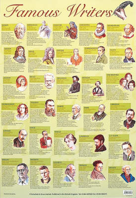Famous Writers by