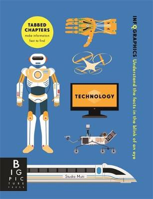 Infographics: Technology by