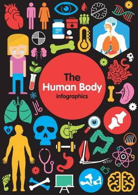 The Human Body by Harriet Brundle