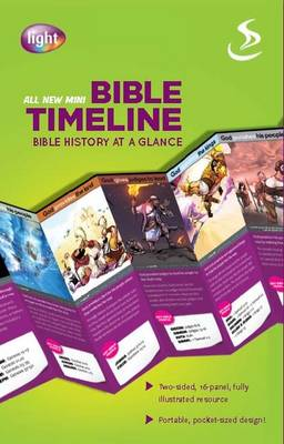 Mini Bible Timeline by Victoria Beech