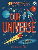 Infographic How It Works: Our Universe by