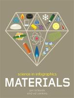 Science in Infographics: Materials by Jon Richards
