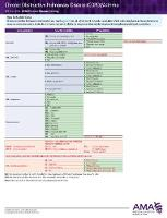 ICD-10-CM 2018 Chronic Disease Coding Cards: COPD/Asthma Pneumonia by American Medical Association