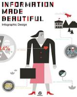 Information Made Beautiful Infographic Design by SendPoints